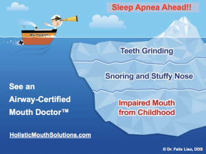 Impaired Mouth Symptoms
