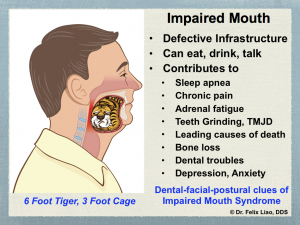 Impaired mouth