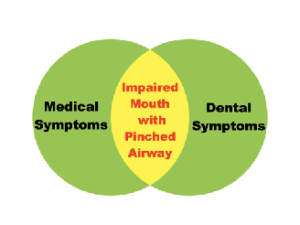 Impaired-mouth-Ven
